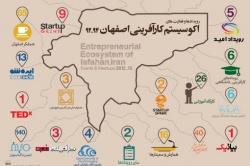 اینفوگرافیک رویدادهایی که از سال ۹۲ تا ۹۴ در شهر اصفهان برگزار شدند