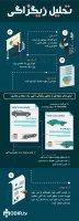 تحلیل زیگزاگی در بازاریابی و تبلیغات