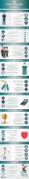 10 ستون اصلی و پایهای کارآفرینی