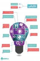 6 مزیت ایمیل مارکتینگ و بازاریابی رسانههای اجتماعی